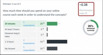 Screenshot of Canvas Quiz Statistics